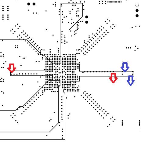 zedboard_core_layout