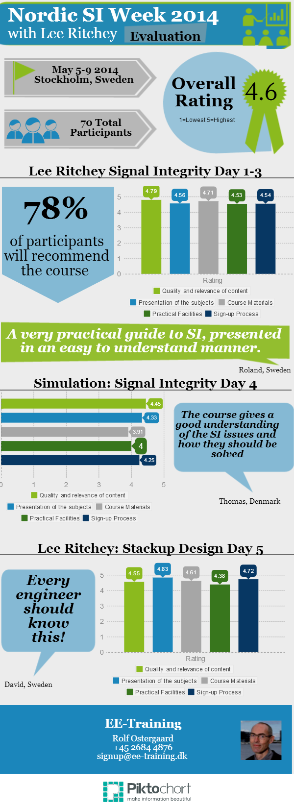 EvaluationInfographic14