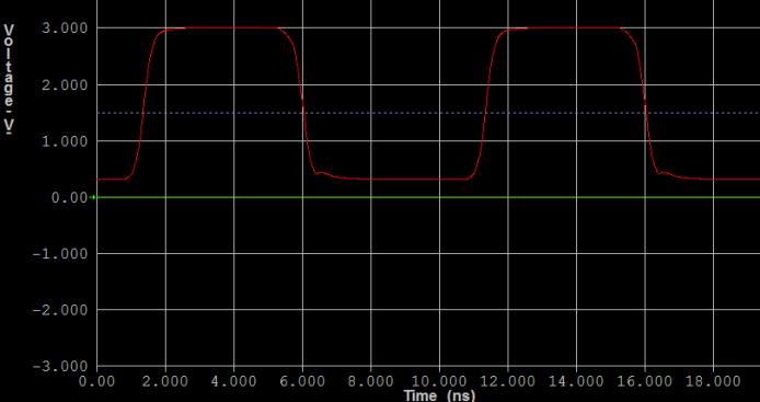 2_ SSN_osc_flat