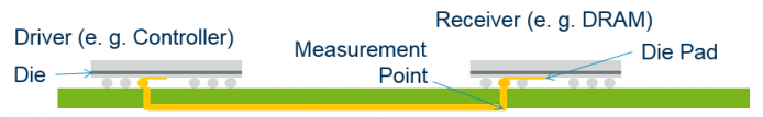 Measurement_Setup